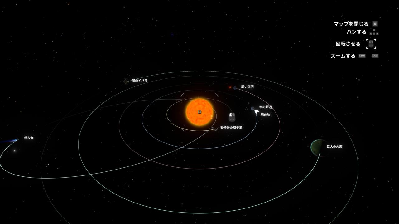 小さな太陽系